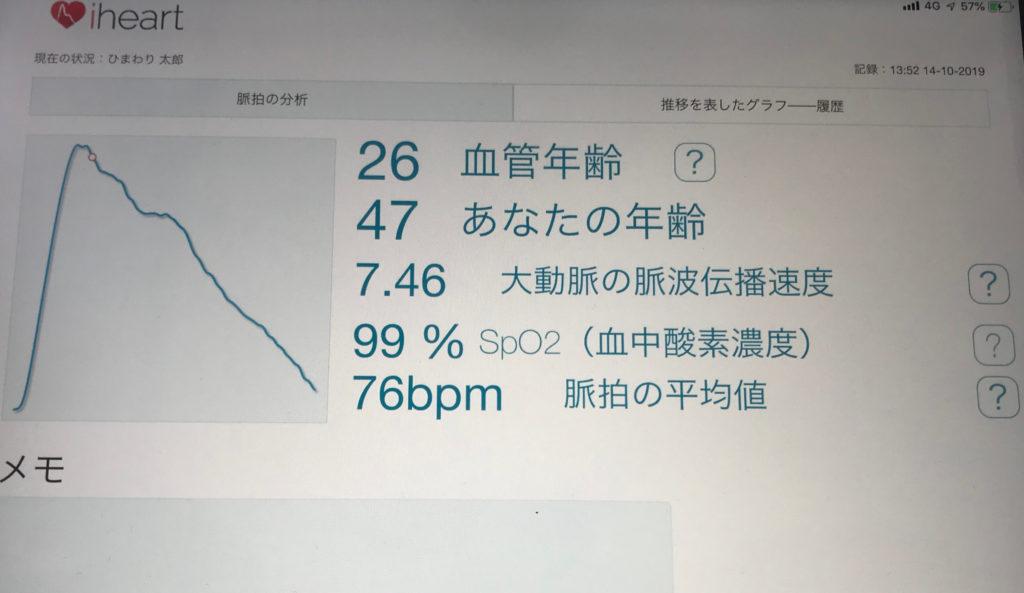 脈波伝播速度